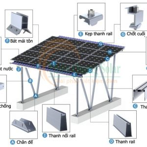Khung giá đỡ tấm pin năng lượng mặt trời cho nhà xe