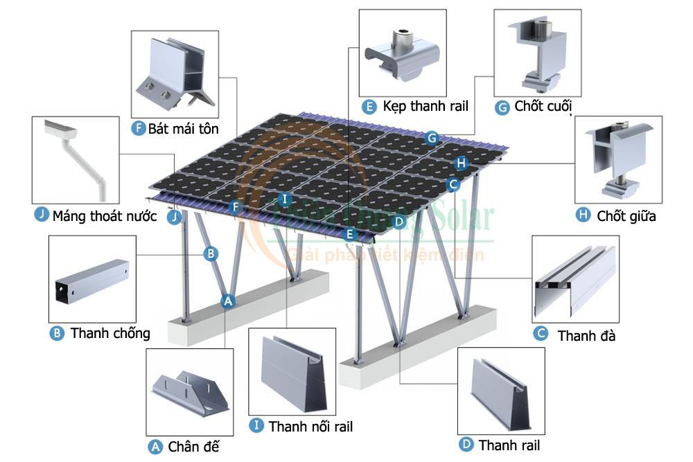 Khung lắp pin mặt trời trên mái nhà